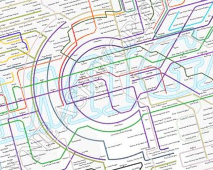 The London Amiga Underground Tube map