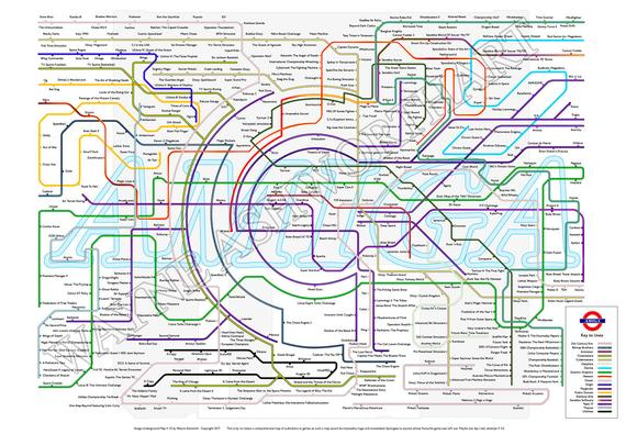 The London Amiga Underground Tube map